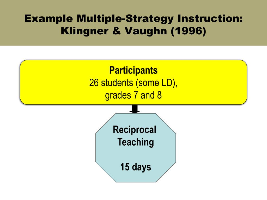 Example Multiple-Strategy Instruction: