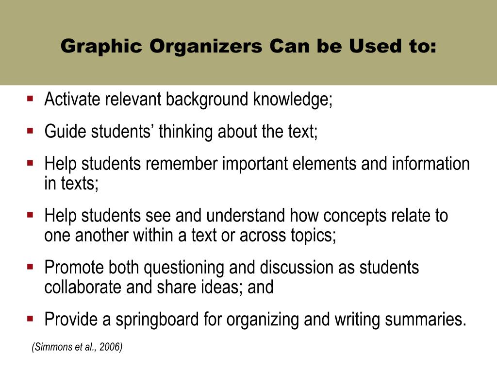 Graphic Organizers Can be Used to: