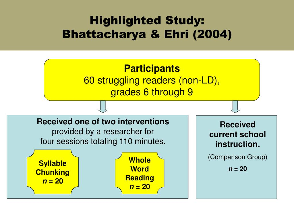Highlighted Study: