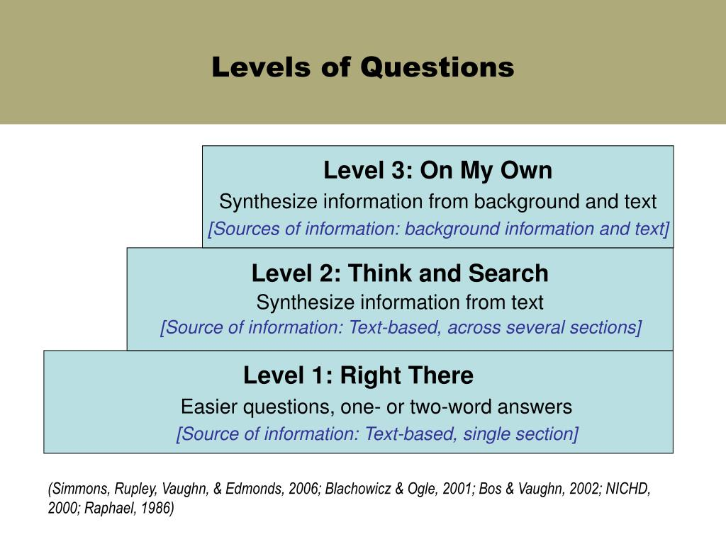 Levels of Questions