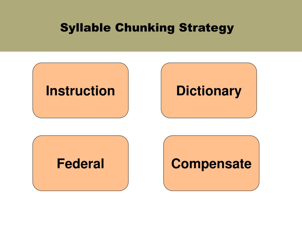 Syllable Chunking Strategy
