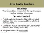 using graphic organizers