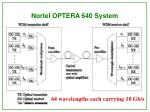 nortel optera 640 system