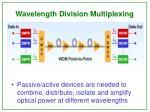 wavelength division multiplexing11