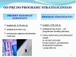 od pbz do programu strategicznego