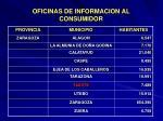 oficinas de informacion al consumidor4