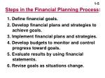 steps in the financial planning process