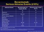 bevacizumab serious adverse events 10