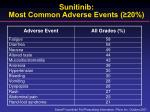 sunitinib most common adverse events 20