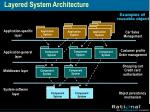 layered system architecture