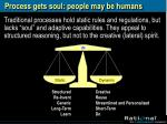 process gets soul people may be humans