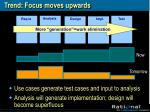 trend focus moves upwards
