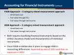 accounting for financial instruments continued20