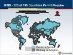 ifrs 123 of 195 countries permit require