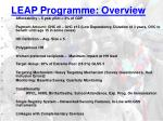 leap programme overview