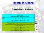 poverty in ghana6