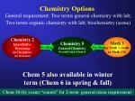 chemistry options