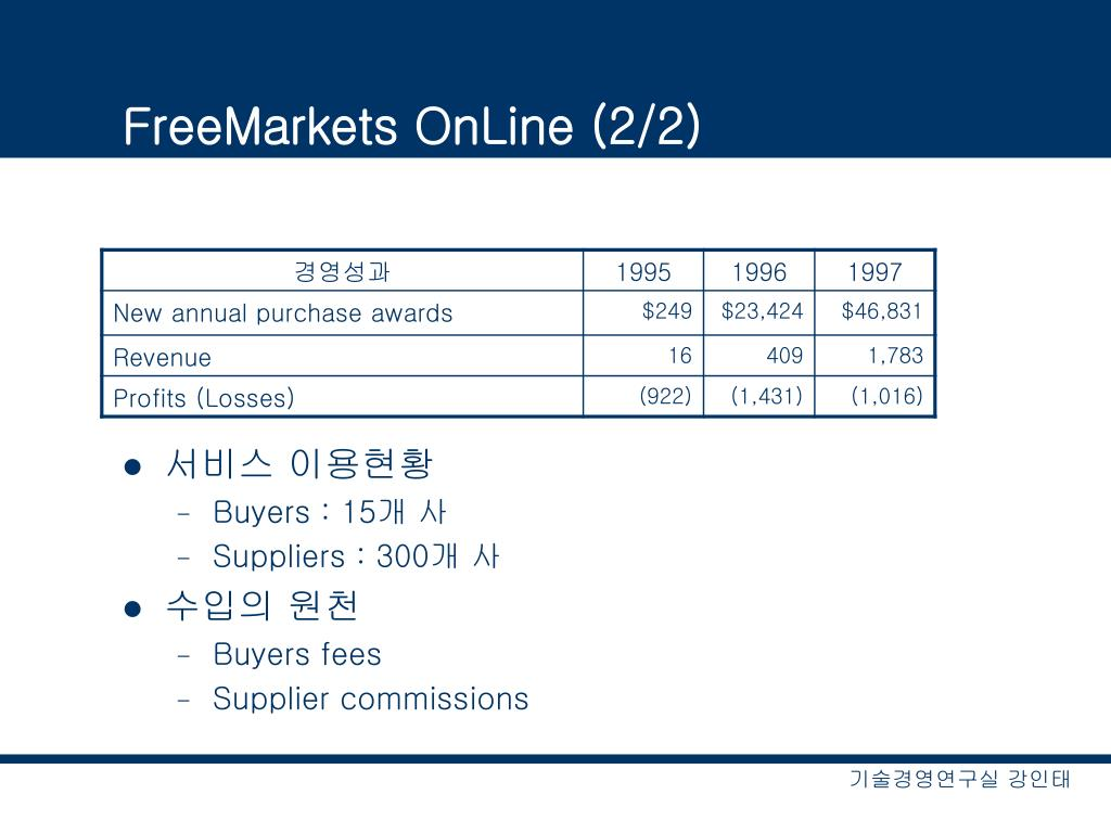 FreeMarkets OnLine (2/2)