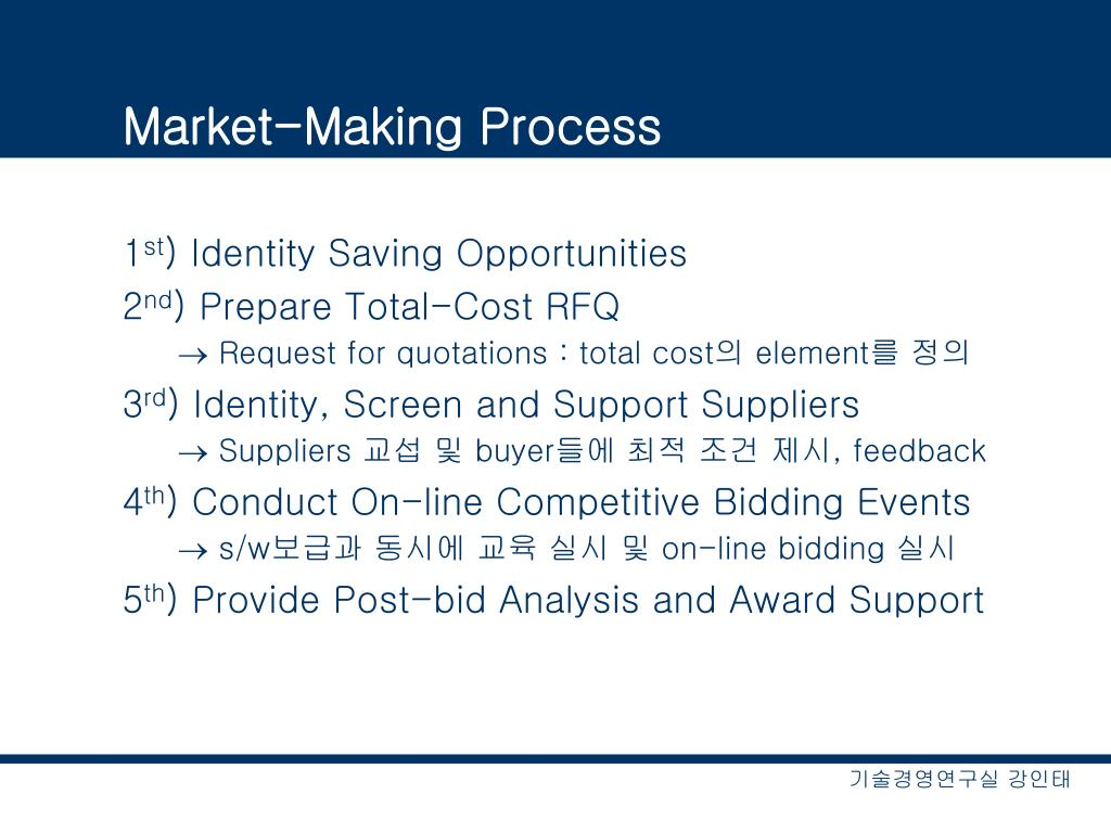 Market-Making Process