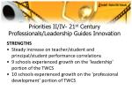 priorities ii iv 21 st century professionals leadership guides innovation