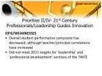 priorities ii iv 21 st century professionals leadership guides innovation21