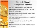 priority i globally competitive students18