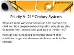 priority v 21 st century systems33