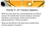 priority v 21 st century systems34