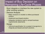 impact of buy decision on remaining life cycle phases