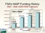 fsa s naip funding history 2003 2006 usda naip contracts