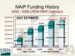 naip funding history 2003 2006 usda naip contracts21