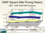 naip square mile pricing history 2003 2006 usda naip contracts