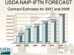 usda naip iftn forecast contract estimates for 2007 and 2008