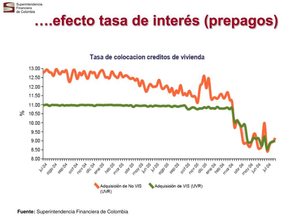….efecto tasa de interés (prepagos)