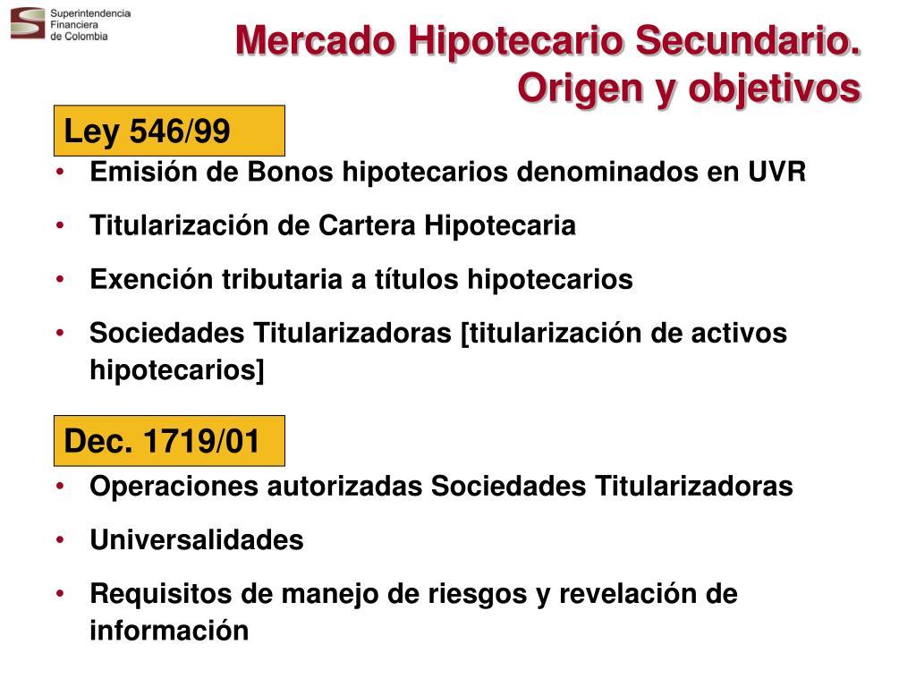 Mercado Hipotecario Secundario.