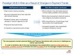 paradigm shift in risk as a result of changes in payment trends