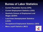 bureau of labor statistics11