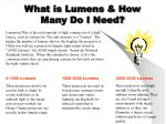what is lumens how many do i need