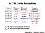 3d tm oxide perovskites