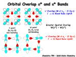 orbital overlap s and p bands