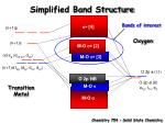 simplified band structure