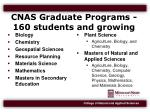 cnas graduate programs 160 students and growing