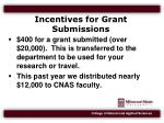 incentives for grant submissions
