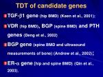 tdt of candidate genes