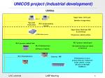 unicos project industrial development