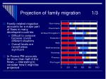projection of family migration 1 3