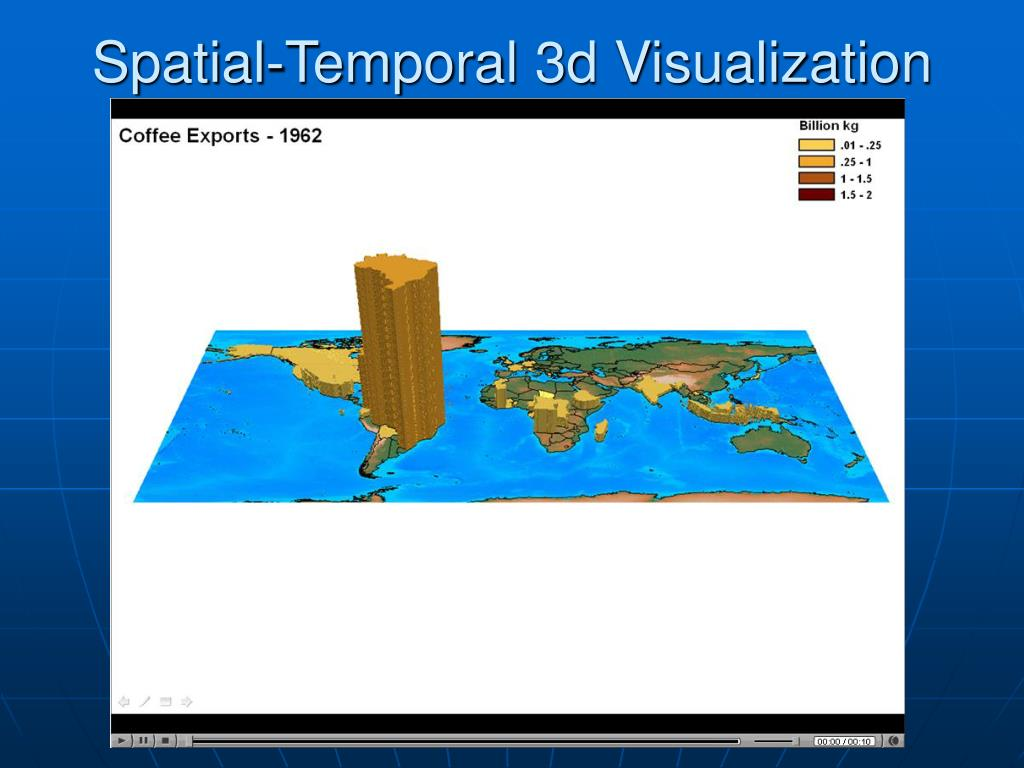 Spatial-Temporal 3d Visualization of Globalization