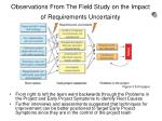 observations from the field study on the impact of requirements uncertainty