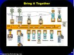 bring it together