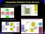 integration solution proxy service105
